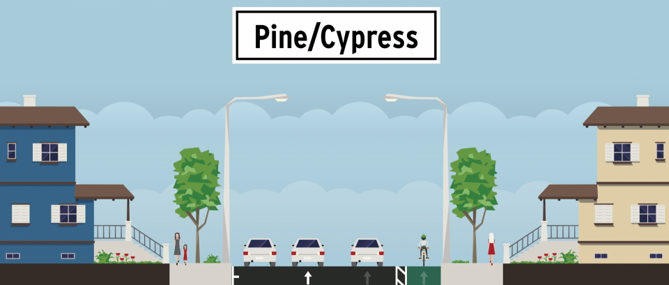 Pine & Cypress Streets: Proposed Cross Section