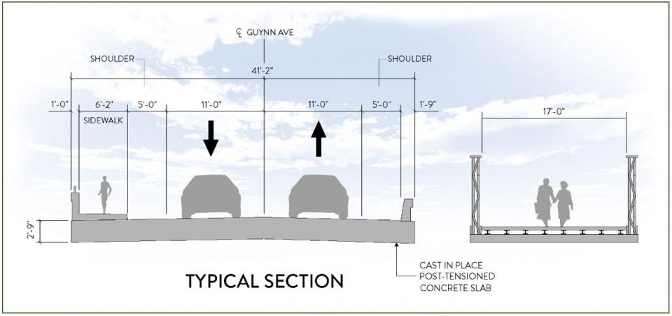Image displaying the proposed typical cross section of the new Guynn Bridge